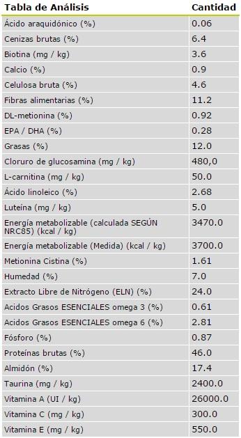 Analisis Diabetic feline1