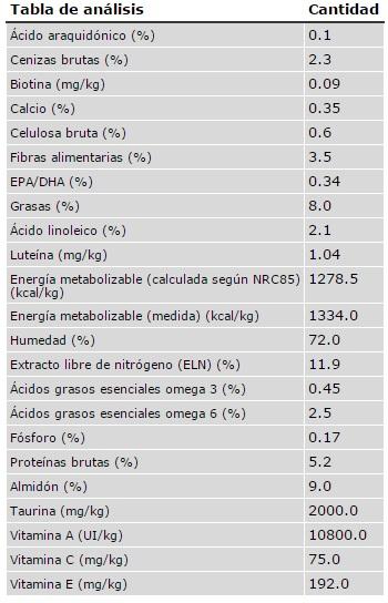 Analisis Urinary SO lata 1