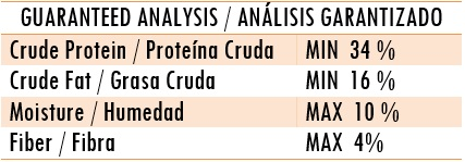 Analisis CM Pupies
