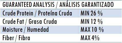 Analisis CM Seniors